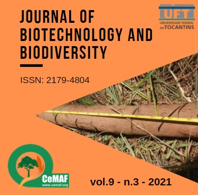 Journal of Biotechnology and Biodiversity